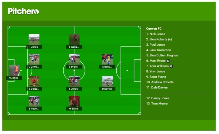 Corwen's team selection for the game