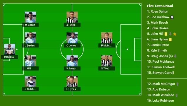 Flint Town United team selection [Taken from FTU website]