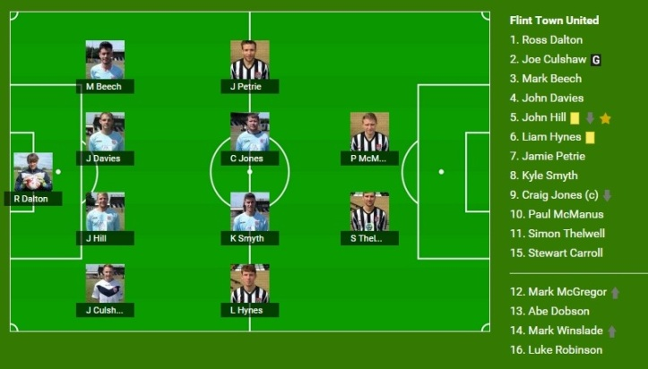 Flint Town United team selection [Taken from FTU website]