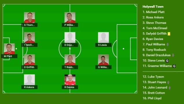 Holywell's Team Selection [From the Holywell Town website]
