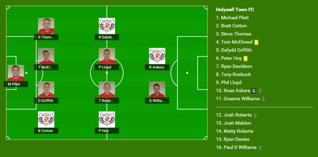 Holywell's team selection