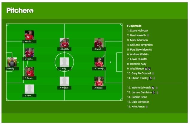 FC Nomads Team Selection