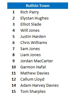Ruthin Town Team Selection