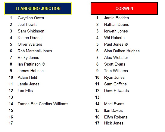 Junction & Corwen Team Selections