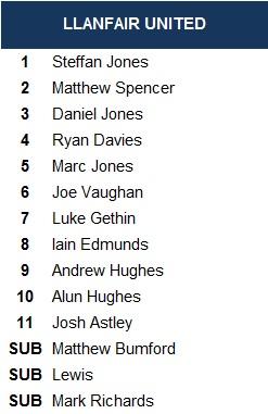 Llanfair United Team Selection