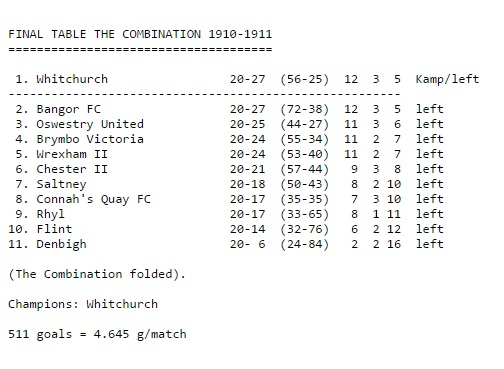 the-combination-league-1910-11