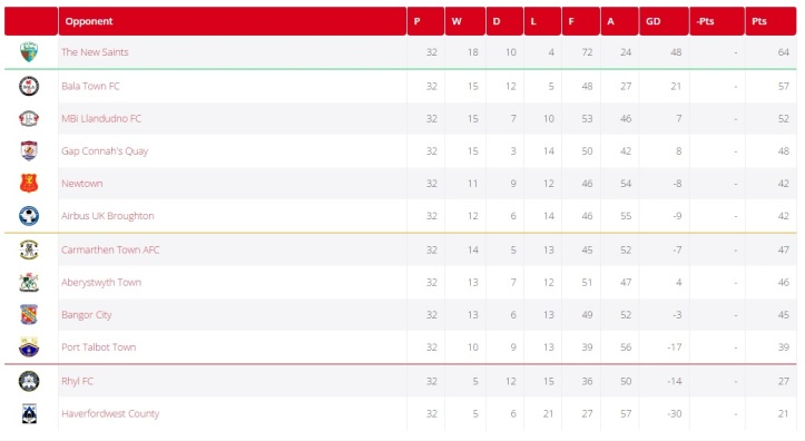 wpl-table-2015-16