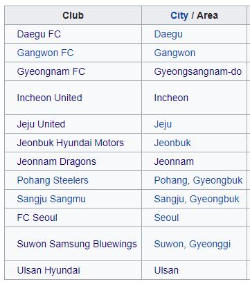 2018 K League 1
