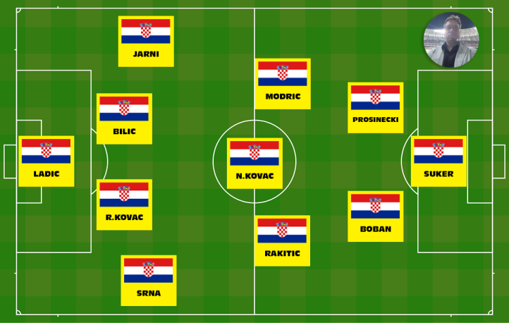 Starting XI - Branko Belan - Croatian XI