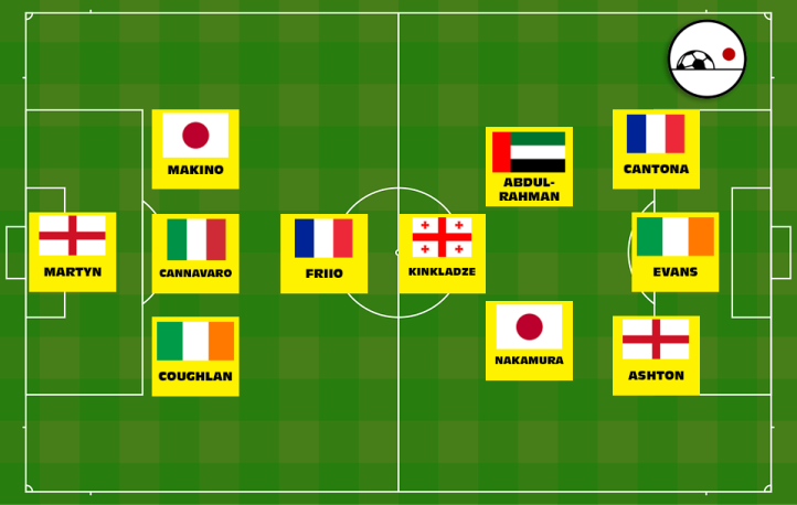 Starting XI - Lost In Football Japan