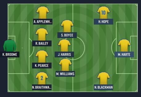 Blog2 - Starting XI vs St Martin Away