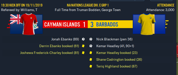 RESULT - Caymans 1-3 Barbados - Nov 2019