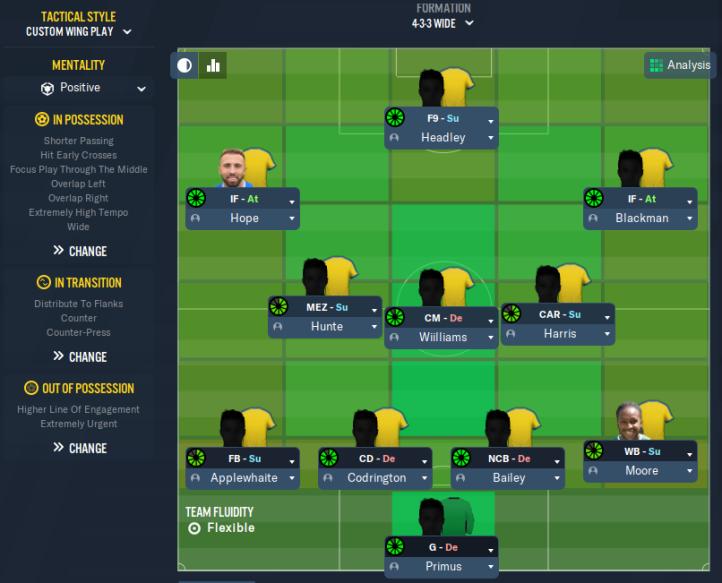 S1P2 - Barbados XI vs SKN - 1st Leg