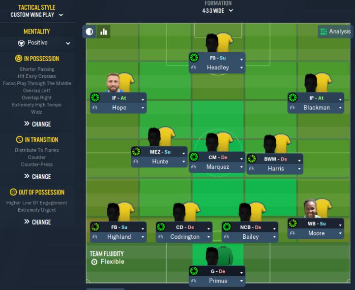 S1P2 - Barbados XI vs SKN - 2nd Leg