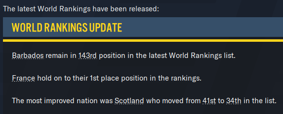 S1P2 - World Ranking After Playoff Games