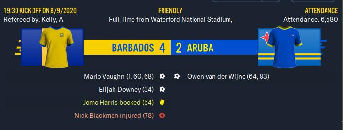 RESULT - Barbados 4-2 Aruba - 2020 Friendly