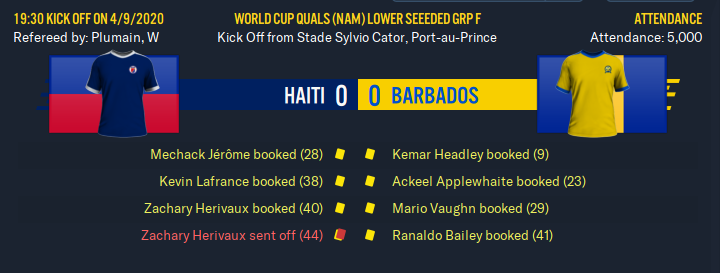 RESULT - Haiti 0-0 Barbados - WC2020 Qualifying