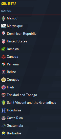 S1P3 - 2021 Gold Cup Qualifiers