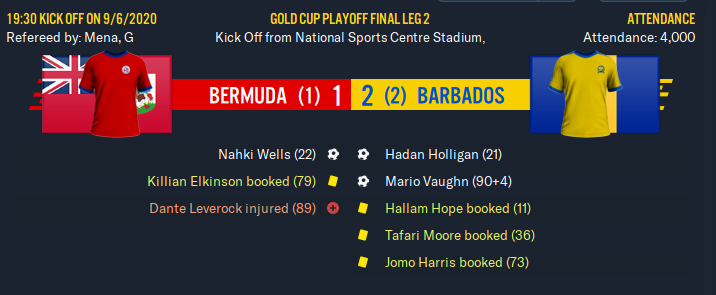 S1P3 - Result vs Bermuda - 2nd Leg